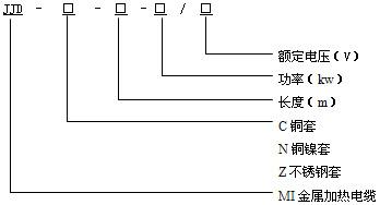 MI加热电缆型号名称说明图(一)