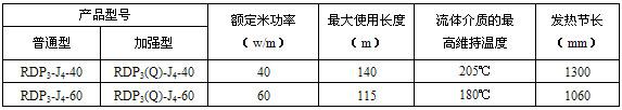 RDP3-J4高温恒功率电伴热带规格型号及参数