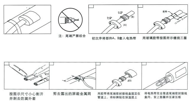 产品结构及安装示意