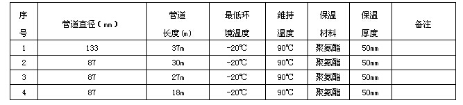 电伴热技术数据