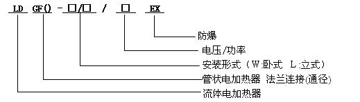 防爆流体电加热器型号说明