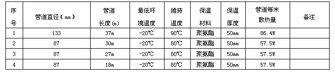 电伴热技术数据表