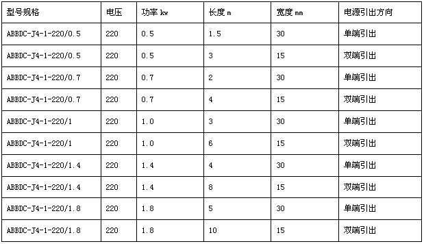 玻璃纤维电热带型号规格表