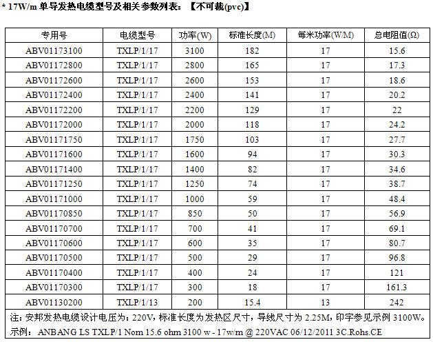 17W发热电缆型号及技术参数