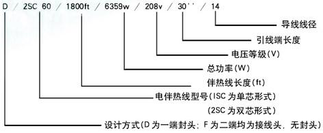 SC,SC/H串联恒功率电伴热线型号说明