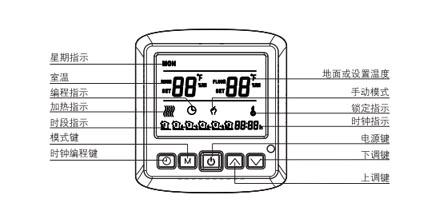 AB8002智能温控器功能与显示说明