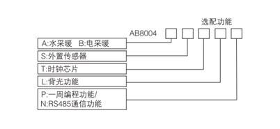 AB8004智能温控器选型表