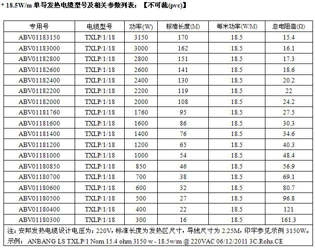 18.5W发热电缆型号及技术参数