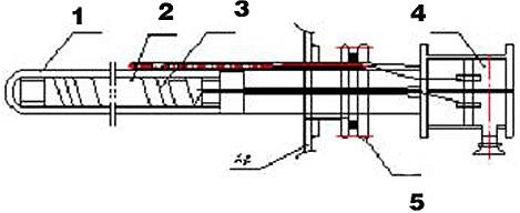 直式电加热棒结构图