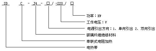 玻璃纤维电热带产品型号说明图