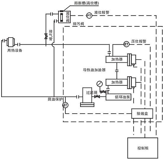 导热油炉电加热器结构图