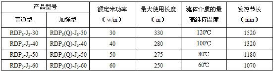 RDP3-J3并联恒功率电伴热带规格及参数
