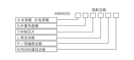 AB8002智能温控器选型表
