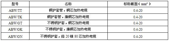 MI加热电缆产品型号、名称及规格
