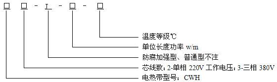 恒功率电伴热带结构说明