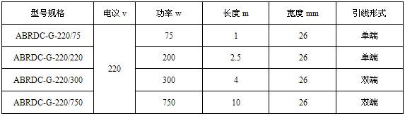 安邦硅橡胶电热带型号规格表