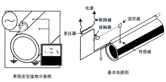 集肤伴热电缆安装和电源接线图