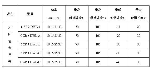 太阳能电伴热带规格型号参数