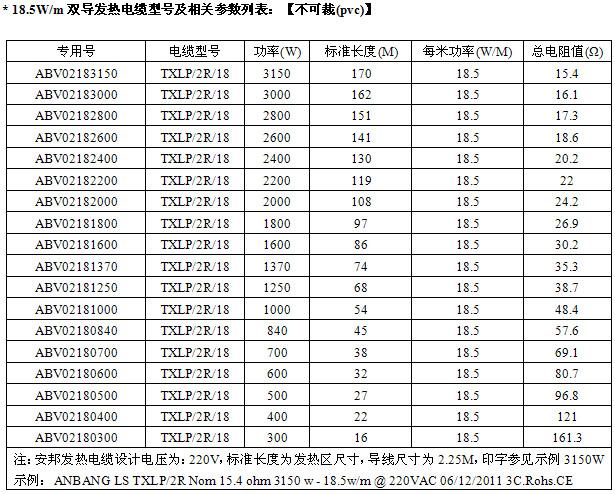 18.5W屏蔽型双导发热电缆型号及技术参数