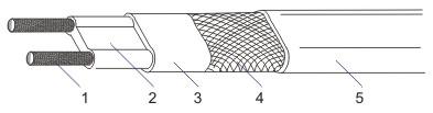瑞侃BTV2-CT自控温电伴热带结构图