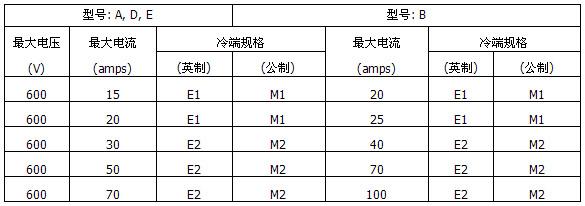 MI不锈钢护套矿物绝缘加热电缆冷端规格表