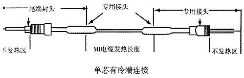 单芯MI加热电缆冷端连接图