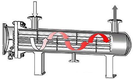 油井电加热器结构图