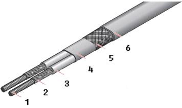 SC/H串联恒功率电伴热线结构图