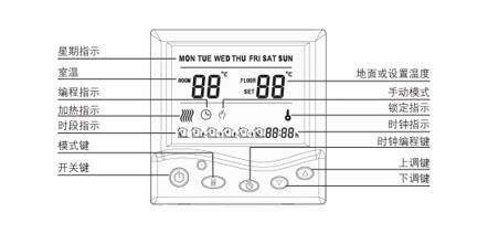 AB8003GB智能温控器功能与显示说明
