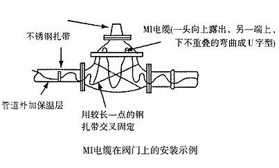 MI加热电缆管道阀门安装示例图