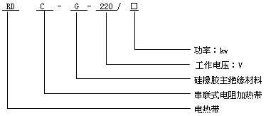 安邦硅橡胶电热带型号说明图