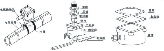 电源接线盒外型及安装图