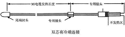 双芯MI加热电缆冷端链接图