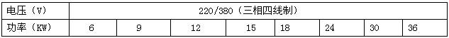 油井电加热器主要技术指标