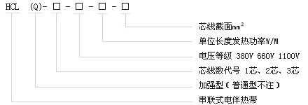 HCL型串联式恒功率电伴热带型号名称