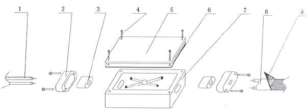伴热采样复合管中电伴热带安装图(一)