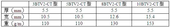 瑞侃BTV2-CT型自控电伴热性能参数