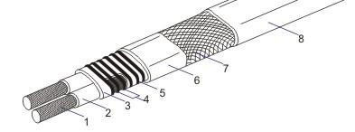 VPL高温限功率伴热带结构图