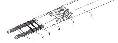 瑞侃XTV2-CT型自控电伴热带结构图