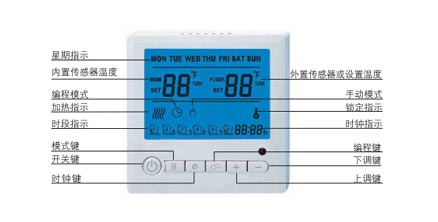 AB8004智能温控器功能与显示说明