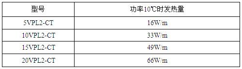 VPL高温限功率伴热带产品型号